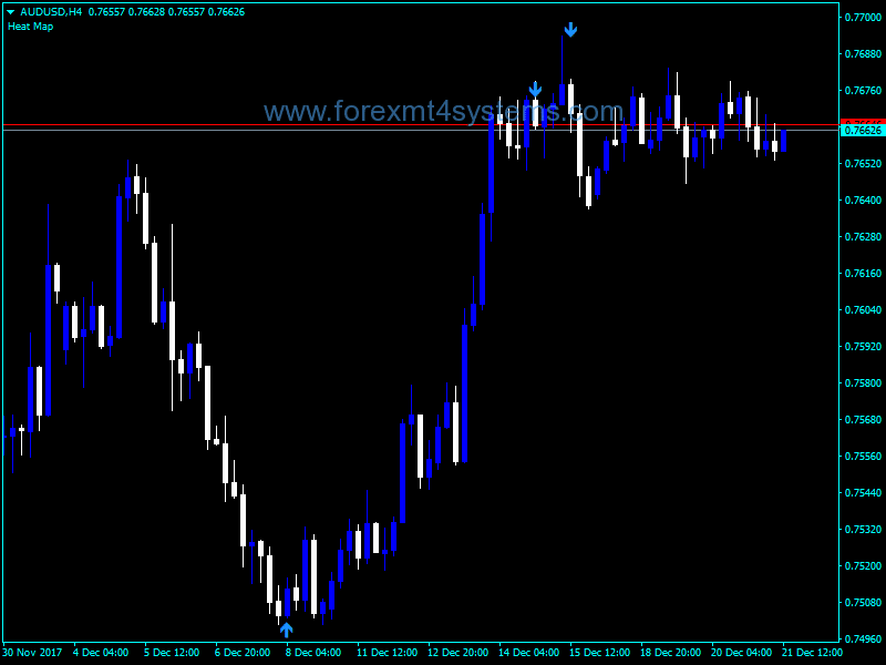 extreme forex