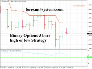 Opções binárias 3 barreiras de estratégia alta ou baixa