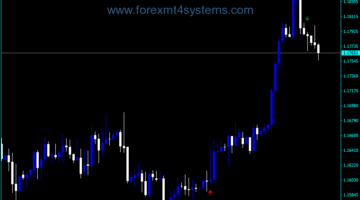 Forex 3 MA Cross With Alert Indicator