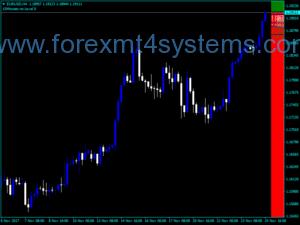 Forex 4PMA-indicator