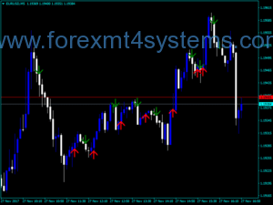 Indicador Forex ADX Cross Hull Style