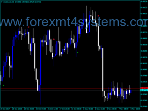 Forex AltrTrend Signaal v2-indicator