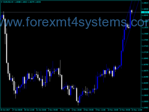 Indicador Forex Ang AutoCh HL