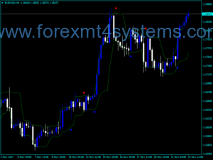 Indicador Forex Arrows Curves