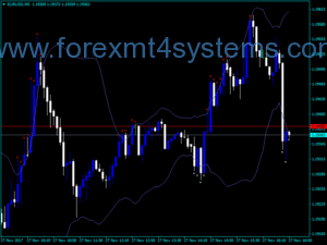 Forex Bollinger Bands Toucher Indicator