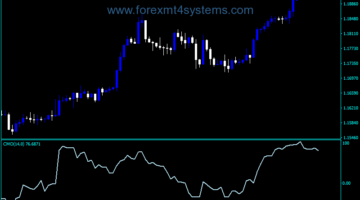 Forex CMO Line Indicator
