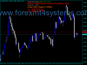 Forex Candle Signal Indicator