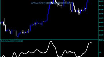 Forex Chaikin Oscillator Indicator