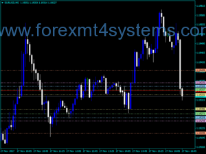 Forex Critical Points Indicator
