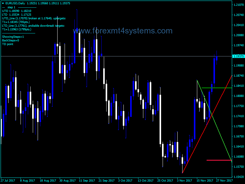 Strategy forex scalping bild 3