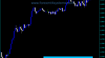 support resistance indicator – ForexMT4Systems