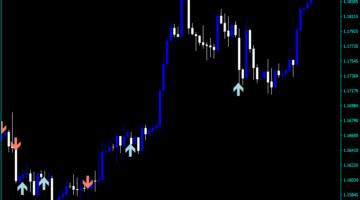 Indicador Forex Gap Arrows