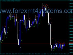 Forex Hi Lo Indicator