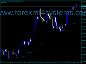 Indicador de lucro do Forex High Low Activator
