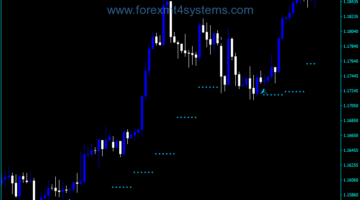 Forex High Low Activator Profit Indicator