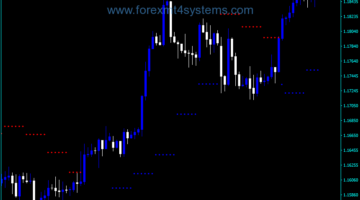 Forex High Low Next Activator Indicator
