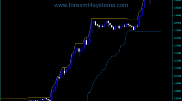Forex I High Low Indicator
