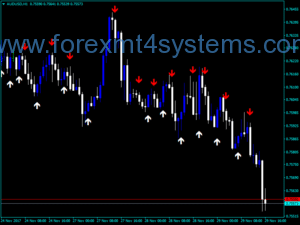 Forex IIN wm arrows Indicator