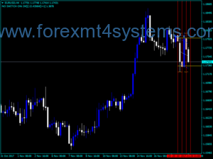 Indxatoriya Forex Intra Day