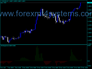 Индикатор за наклона на Forex JMA