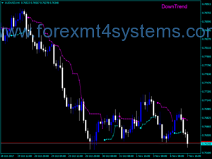 Forex Legacy Trader Indicator