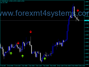 Forex MA Crossover Alert Indicator