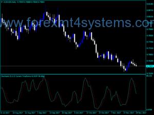 Forex MTF Stochastic Indicator