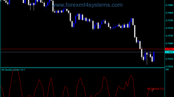 Forex MTF Stochastic v2 Indicator