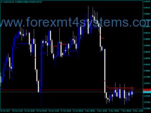 Indikator Forex NRTR