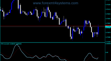 Forex Percentage Price Oscillator PPO Indicator
