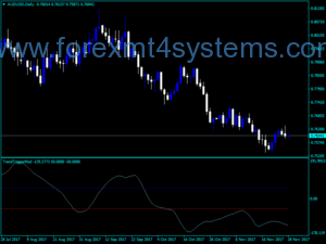Forex RD Trend Trigger-indicator