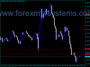 Forex RSI Crossing ATR Indicator