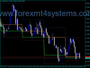 Индекс на валутния диапазон v2