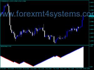 Forex Renko Charts Indicator
