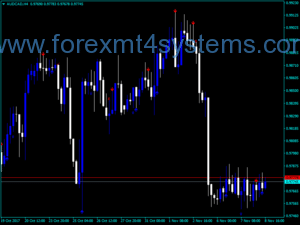 Forex Sell Alert Indicator Buy Buy