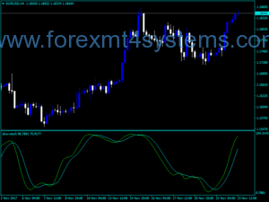 Forex Slow Stochastic Indicator