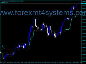 Forex Step MA v7 Indicator