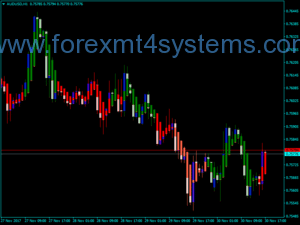 Indicador Forex Stochastic Candles