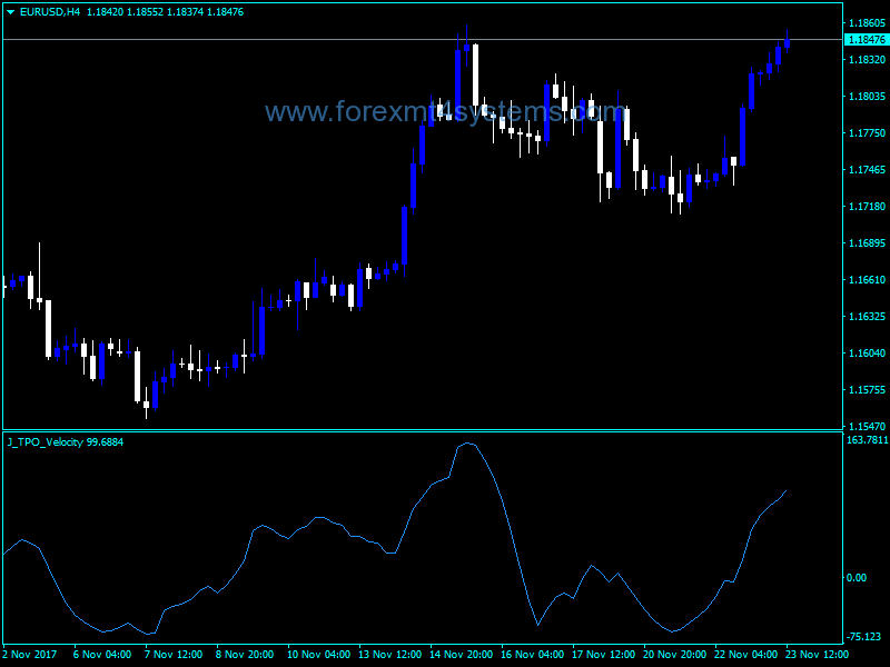 FTMO® - Forex Traders Wanted