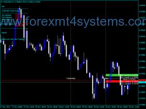 Forex TZ Pivot Points Alert Indicator