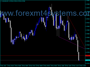 Indicator Forex Trend Lines Day