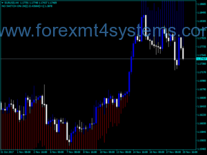 Forex Trend Manager-indicator