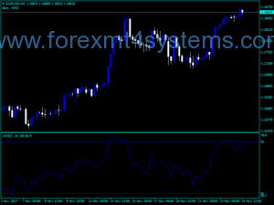 Forex Ultimate Oscillator Indicator