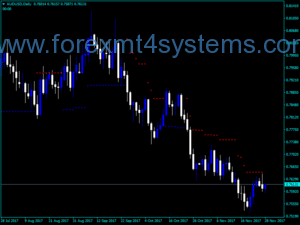 Forex VTS Setka Indicator
