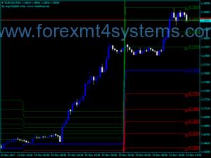 Forex Waddah Attar Pivot Fibo Daily Indicator