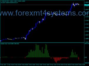 Forex Waddah Attar Trend Indicator