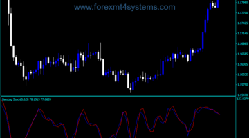 Forex ZeroLag Stochs True Indicator