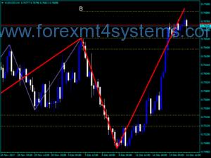 Forex Barros Swing Индикатор