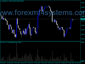 Forex Big Times Indicator