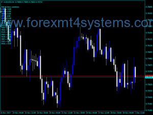 Forex Clear Exchange Transactions Indicator
